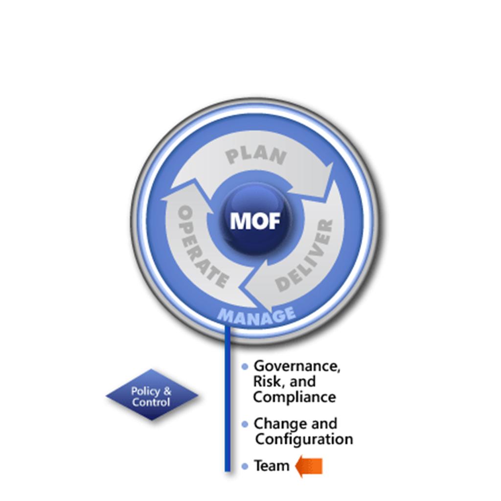 MOF Team SMF